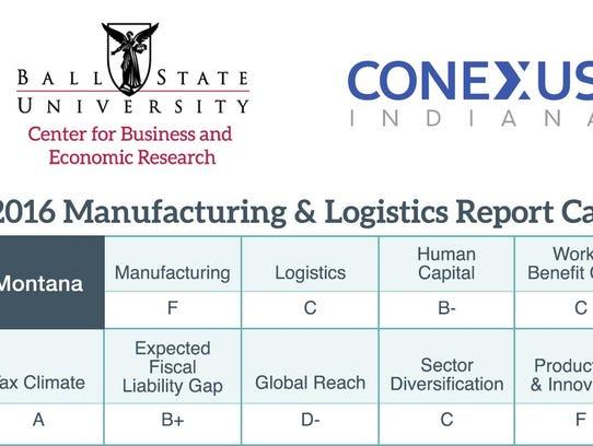 Ball State center studied the states' economic progress