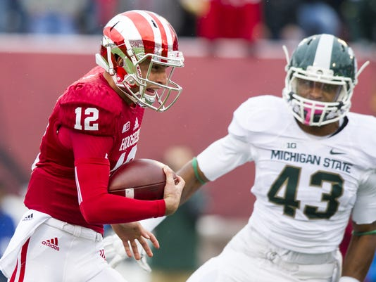 Big Ten Football: IU vs. Michigan State