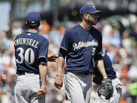 Craig Counsell, Mike Fiers