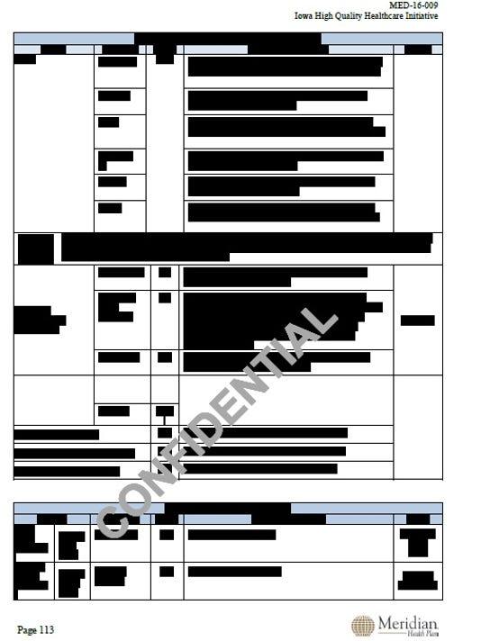 Meridian redactions