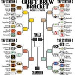 Colorado breweries headline Sweet 16 in craft beer bracket