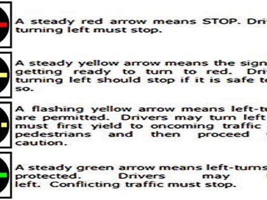 flashing-yellow-lights.jpg