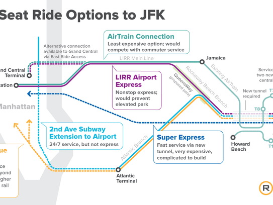 A map of the one-seat ride options from midtown Manhattan