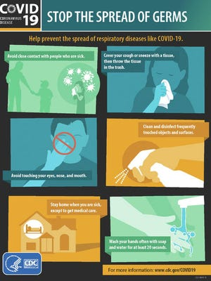 CDC graphic explains how to stay safe at a glance.