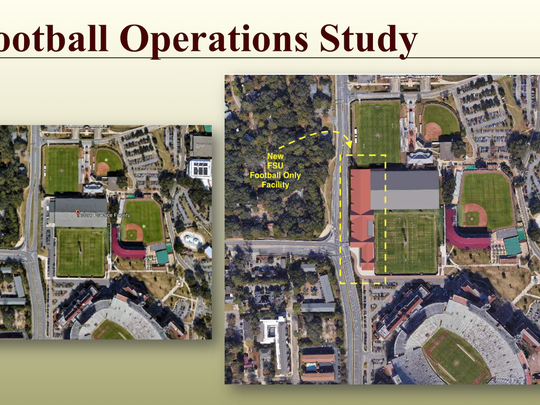 FSU Football operations study