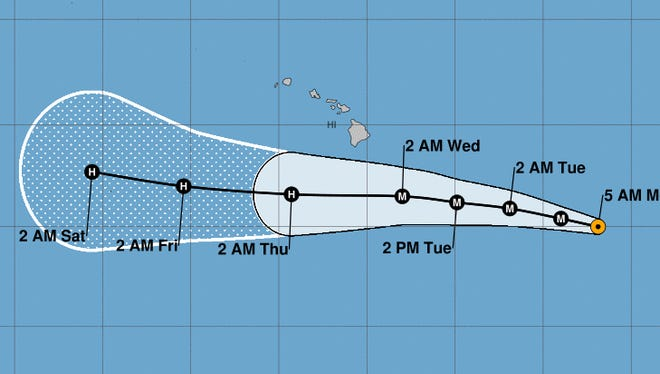 Hurricane Hector is forecast to slide just south of the Hawaiian Islands this week.