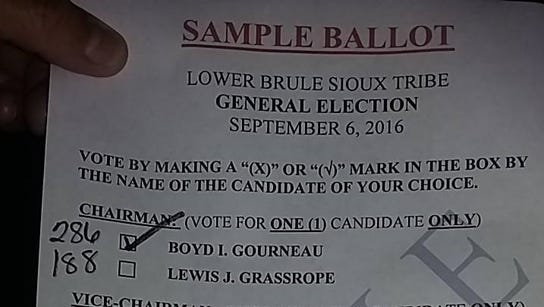 Outcomes of the Lower Brule Tribal Council election