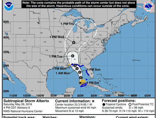 Alberto tracking map