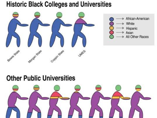 BlackCollegesandUniversities.jpg