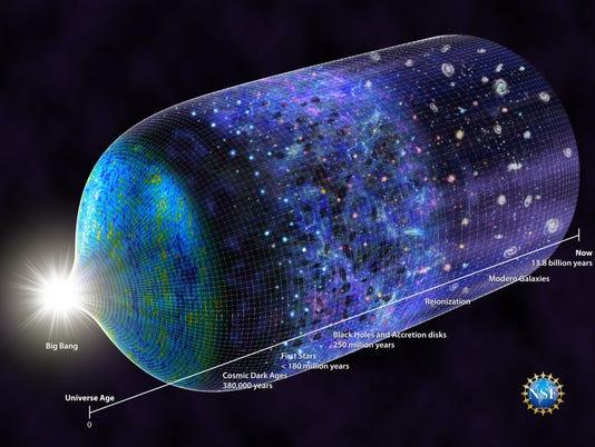 636554285583086950-universehistory-NSF-highres.jpg