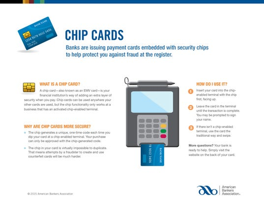 Chips Payment