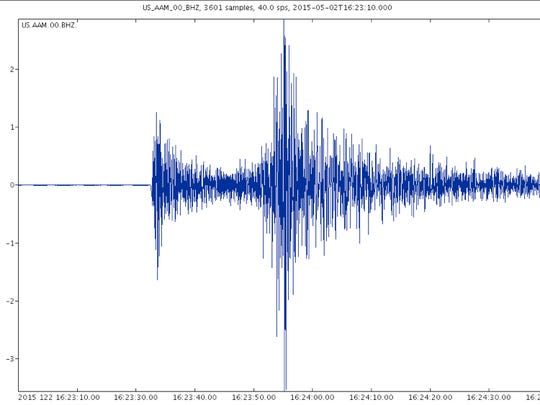 Seismogram of Saturday, May 2, 2015, magnitude-4.2 Michigan earthquake recorded at the University of Michigan seismic station in Ann Arbor.