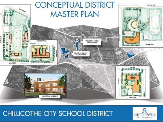 CCS-Master-Plan