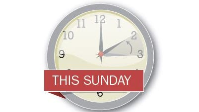 Daylight Saving Time ends Sunday morning