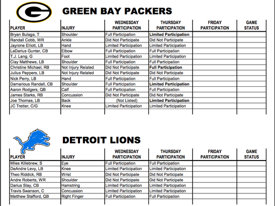 Packers-Lions injury report