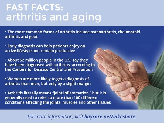 BayCare Clinic - arthritis and aging