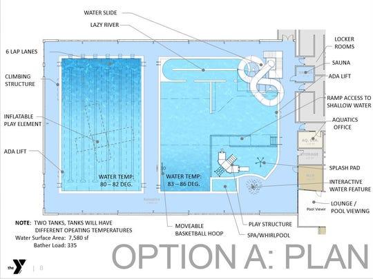 Floor plan for the YMCA's proposed indoor aquatics facility