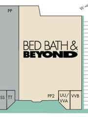 Bed Bath and Beyond's current floor space.