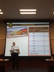 Gloucester Township Police Capt. Brendan Barton gives