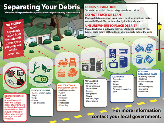 The City of Melbourne put out instructions on how to separate debris, trash and other waste for pickup.