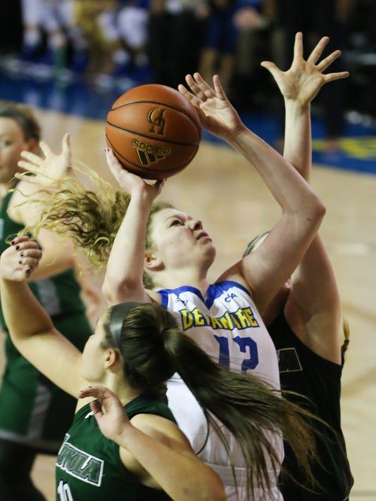 Sports: Delaware - Loyola