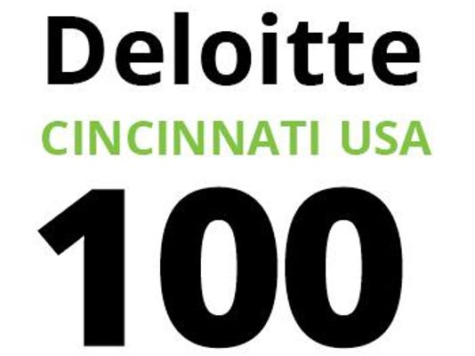 See which companies are on the '16 Deloitte 100