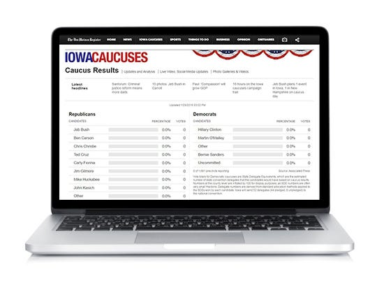 Iowa Caucus results live