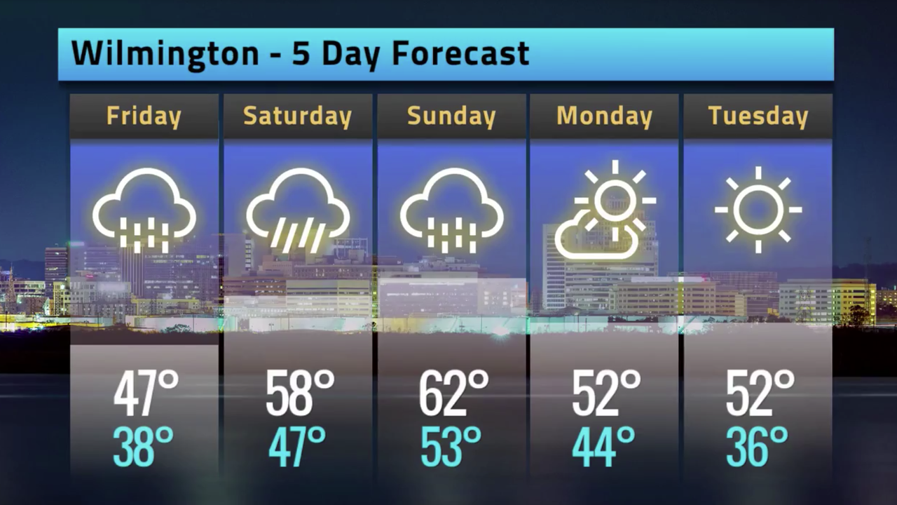 Here's your weather forecast for today and the next few days.  2/22/18