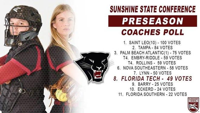 Florida Tech softball preseason rankings.