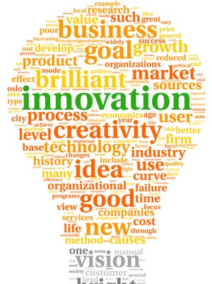 This tag cloud shows innovation and related concepts in the shape of a light bulb.