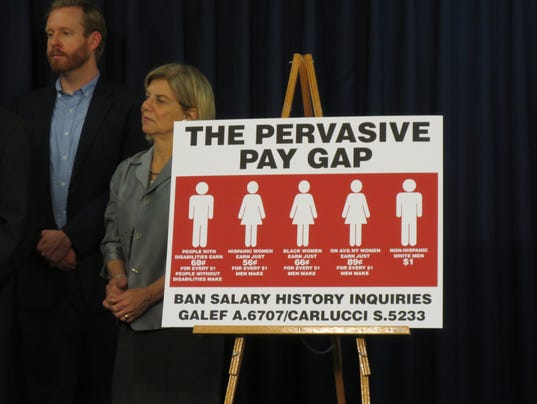 Pay Gap in Albany