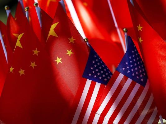 US China Tech Risk