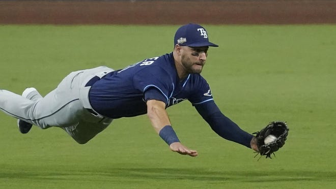 With an $11.5 million salary, Kevin Kiermaier accounts for almost 20%of the Rays' projected payroll.