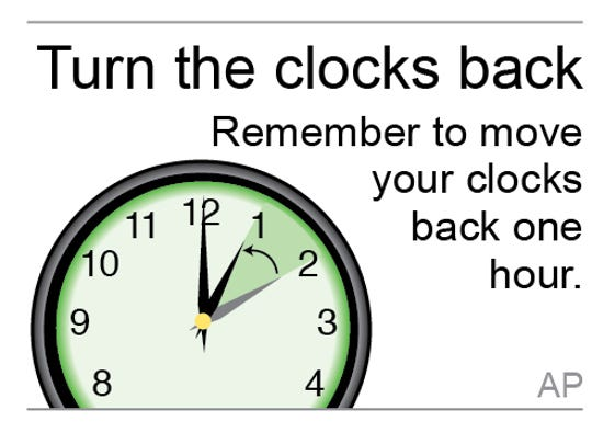 Graphic to be used as a reminder to turn back the clocks
