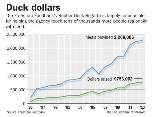 Rubber Duck Meals_Online.png