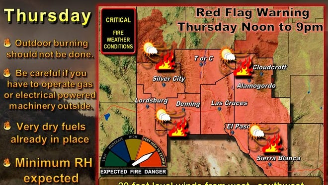 A red flag warning has been issued for Thursday, May 25, 2017, across southern New Mexico.