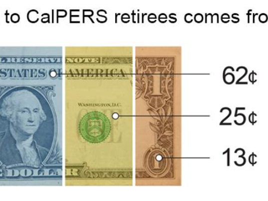 PensionGraphicWhereMoneyComesfrom.png