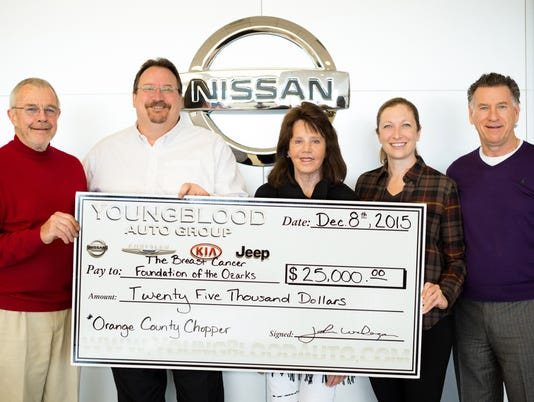 635853443828755147-Youngblood-Auto-Group-Check-Presentation-to-BCFO-Web.jpg