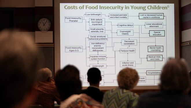 Power point slide of problems children face from food insecurity at Together at the Table West Texas Hunger Summit Thursday, March 23, 2017.
