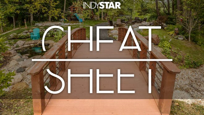 A bridge leads to this week's Hot Property in Zionsville.