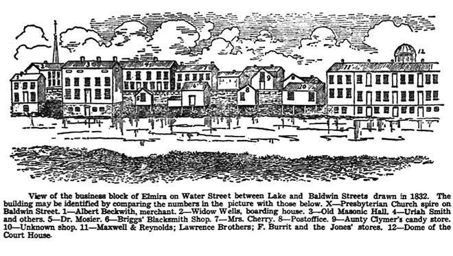 A drawing of downtown Elmira in 1832.