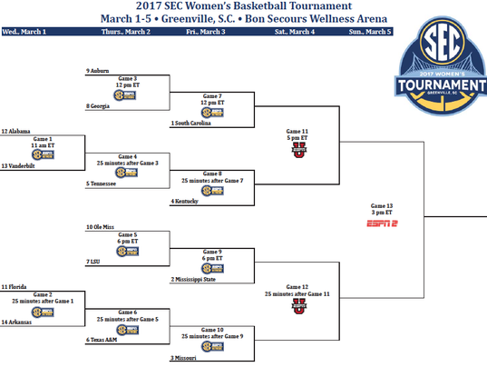 Clean image regarding printable sec tournament bracket