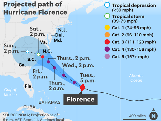 Hurricane Florence tracking map as of 5 p.m. AST, Sept.