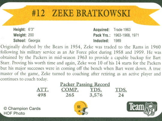 Packers Hall of Fame player Zeke Bratkowski