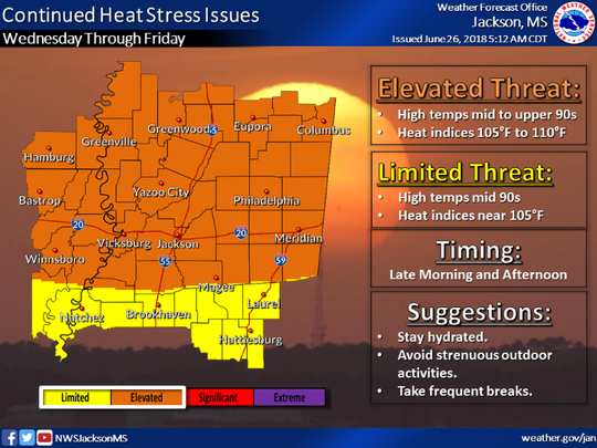 Heat stress issues from Wednesday, June 26 through