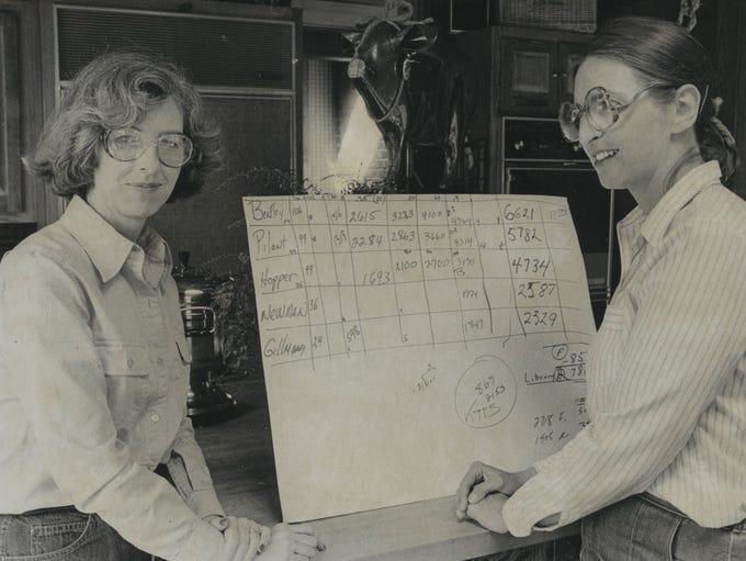 April 1980, Roseann Bentley