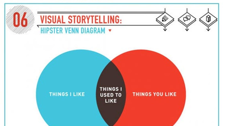 The best Venn diagrams    John    Venn never thought of