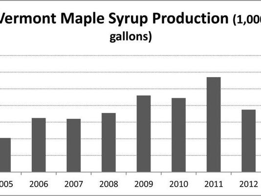 maple syrup March 6.jpg