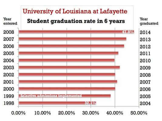 Grad rate 2014.jpg