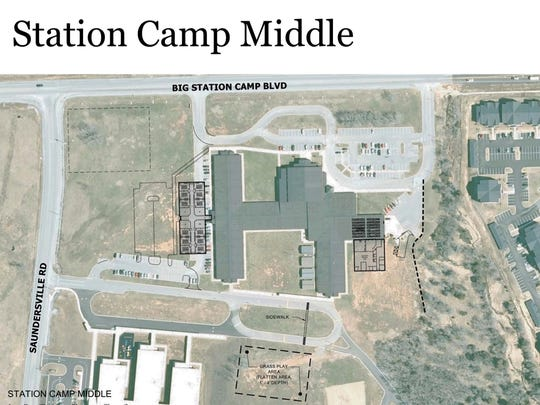This schematic site plan shows the new addition as well as the parking and play areas at Station Camp Middle School in Gallatin.